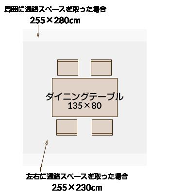 4-chohokei