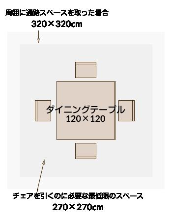 4人掛け正方形
