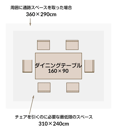 6-chohokei