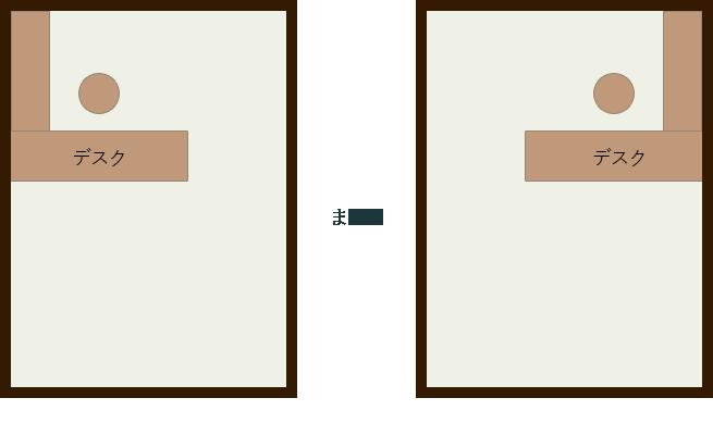 L型.デスクを部屋の中心に向かってレイアウトした例