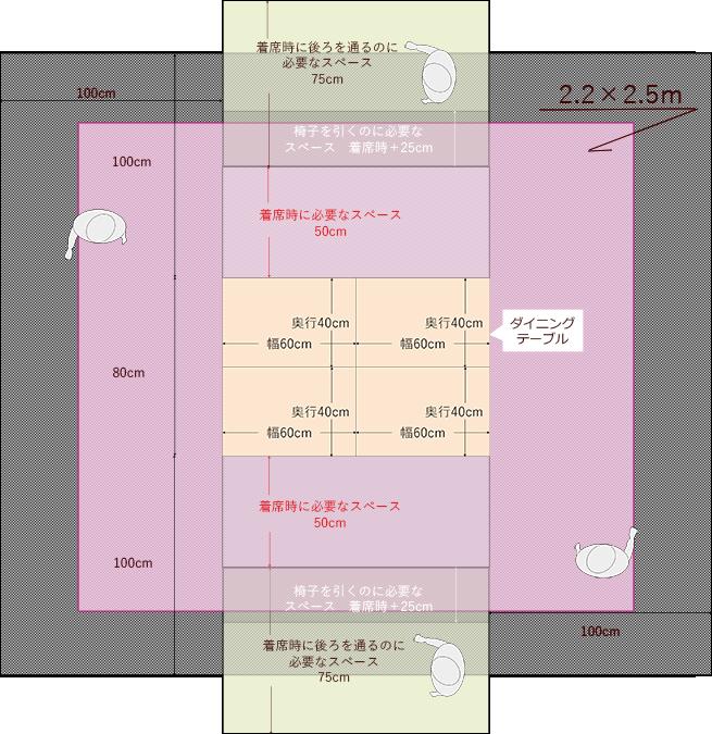 2.2×2.5mのダイニングスペース