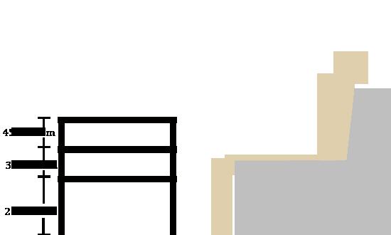 ソファの背もたれに体を預けている場合のリビングテーブルとの高さの関係