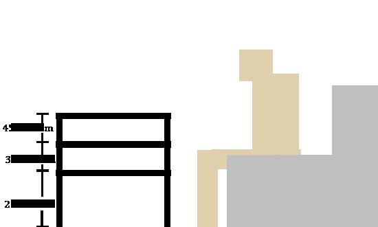 ソファに座って前かがみになってる場合のリビングテーブルとの高さの関係