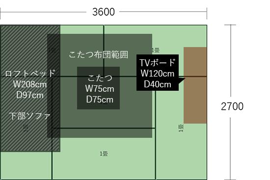 6畳(3600×2700)にコタツ