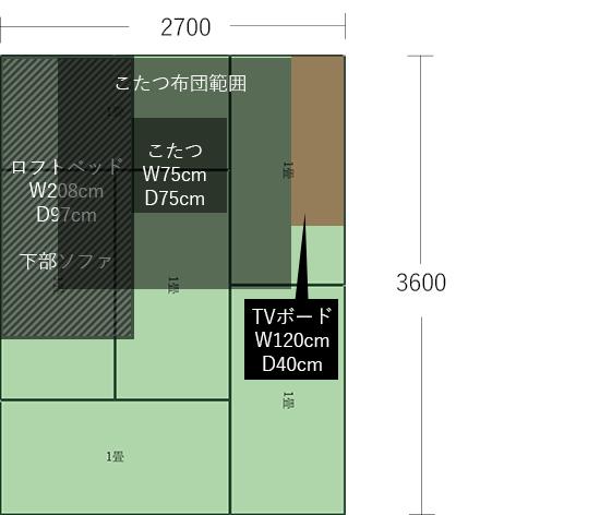 6畳(2700×3600)にコタツ