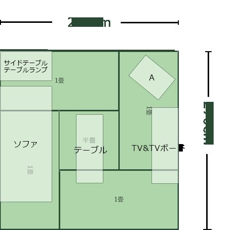 4.5畳正方形リビングのレイアウト7