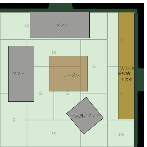 12畳正方形リビングの家具レイアウト⑫