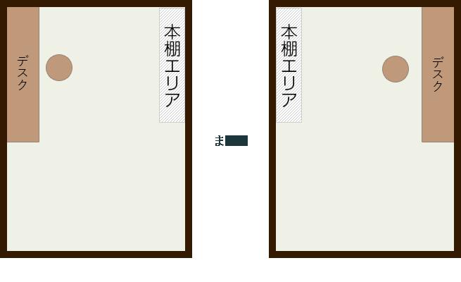 デスクと反対側の壁に本棚