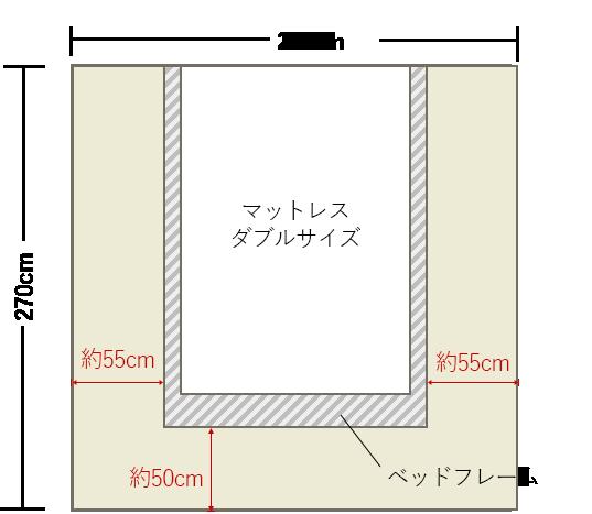 4畳半の寝室の中央にダブルベッドレイアウト
