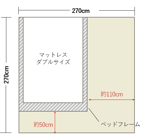 4畳半の寝室にダブルベッドを壁寄せでレイアウト