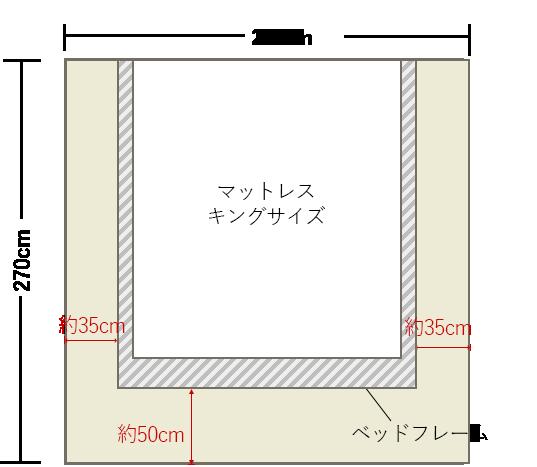 4畳半の寝室の中央にキングベッドレイアウト