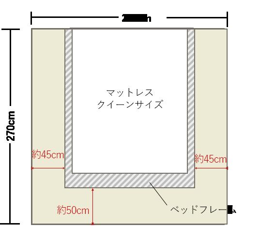 4畳半の寝室の中央にクイーンベッドレイアウト