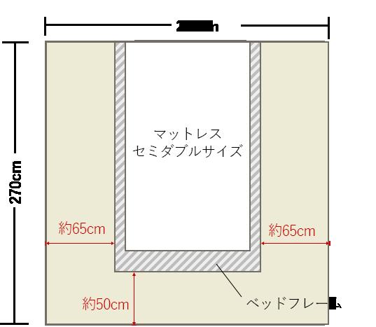 4畳半の寝室の中央にセミダブルベッドレイアウト