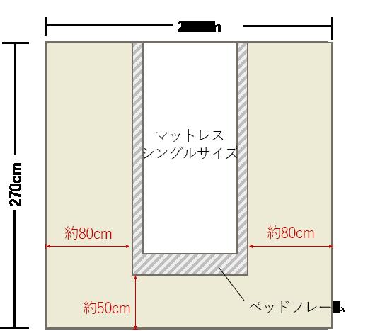 4畳半の寝室の中央にシングルベッドレイアウト