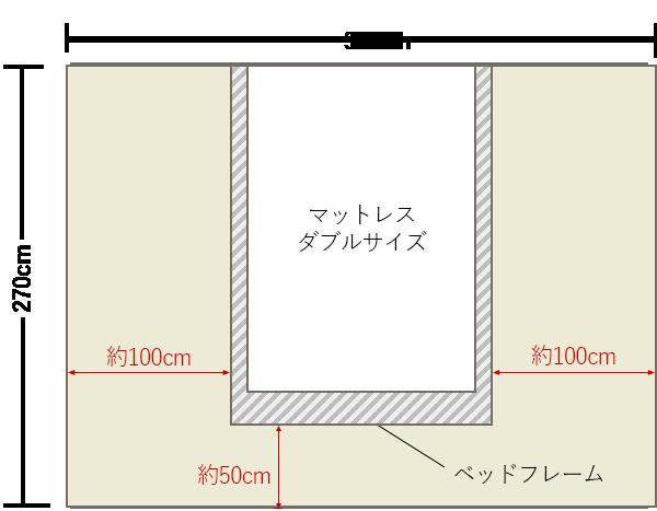 6畳の寝室の中央にダブルベッドレイアウト