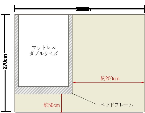 6畳の寝室にダブルベッドを壁寄せでレイアウト