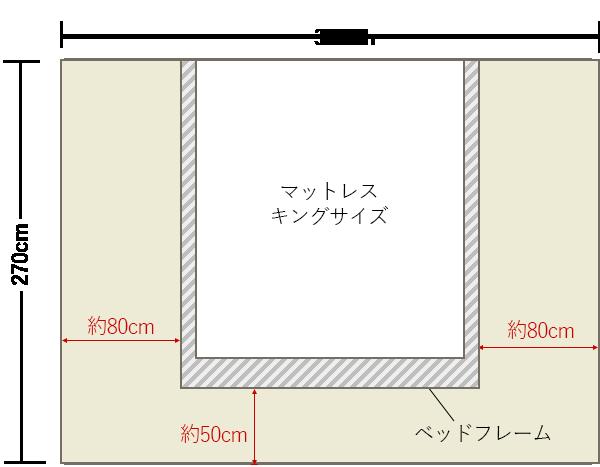 6畳の寝室の中央にキングベッドレイアウト