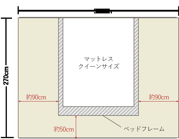 6畳の寝室の中央にクイーンベッドレイアウト