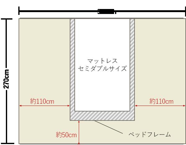 6畳の寝室の中央にセミダブルベッドレイアウト