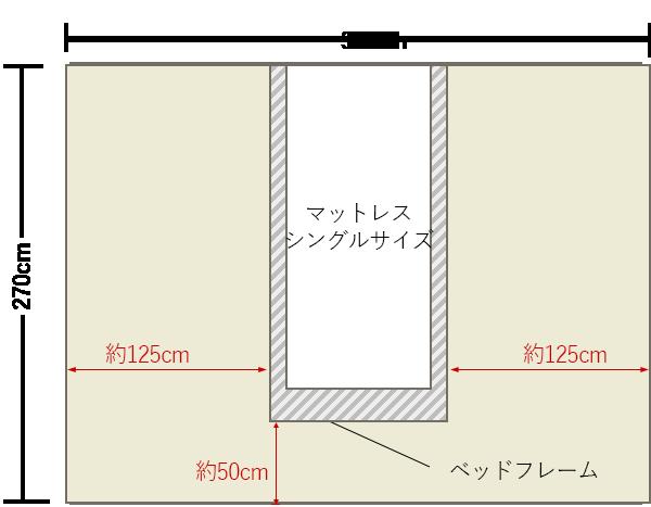 6畳の寝室の中央にシングルブルベッドレイアウト