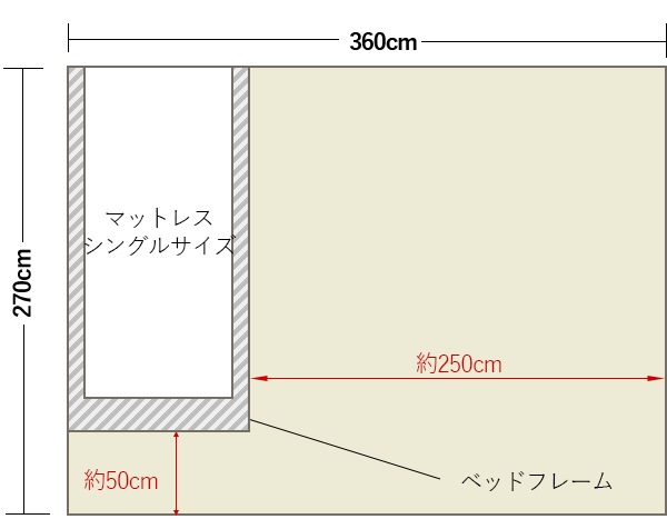 6畳の寝室にシングルベッドを壁寄せでレイアウト