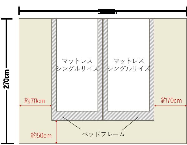 6畳の寝室の中央にシングルベッド×2レイアウト