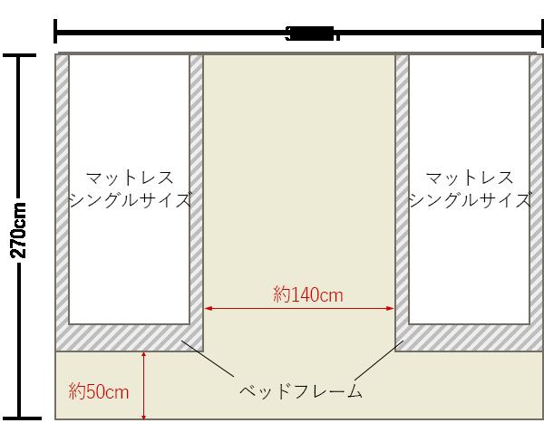 6畳の寝室にシングルベッド×2を壁寄せでレイアウト