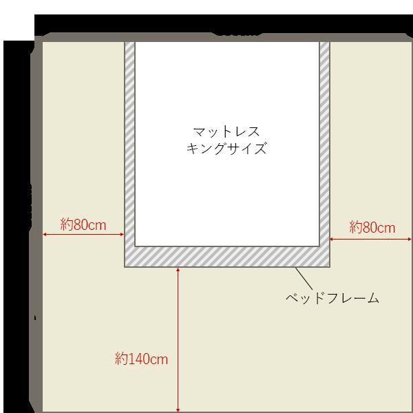8畳の寝室の中央にキングベッドレイアウト