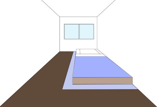 ベッドの周囲にラグ