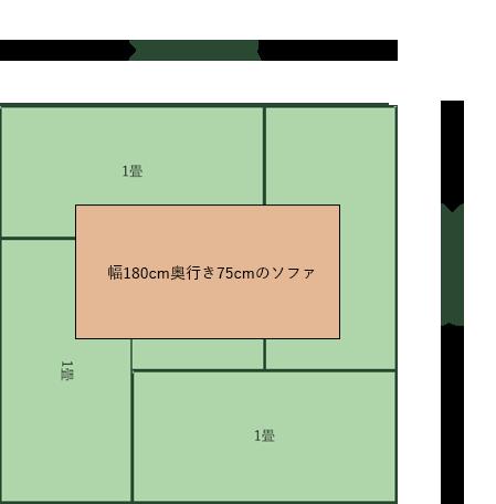 4畳半の部屋の真ん中にソファを置いた図