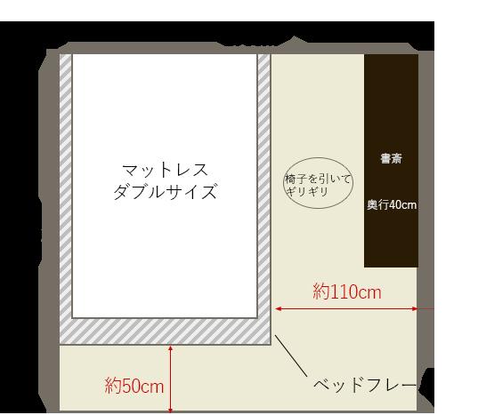 4畳半の寝室にダブルベッドを壁寄せでレイアウト+書斎