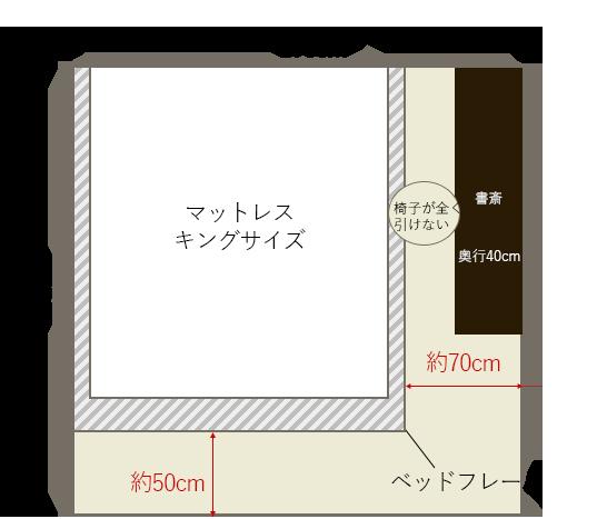 4畳半の寝室にキングサイズベッドを壁寄せでレイアウト+書斎