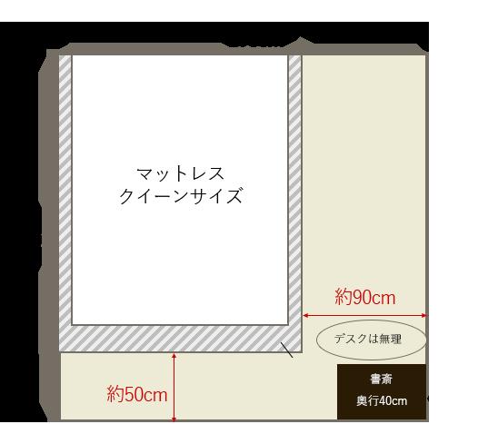 4畳半の寝室にクイーンサイズのベッドを壁寄せでレイアウト+足元に書斎