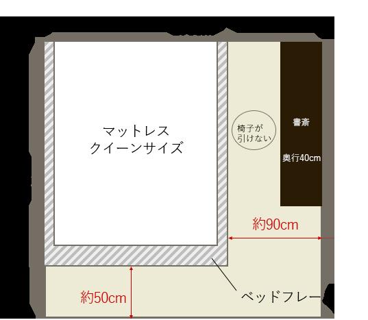 4畳半の寝室にクイーンサイズベッドを壁寄せでレイアウト+書斎
