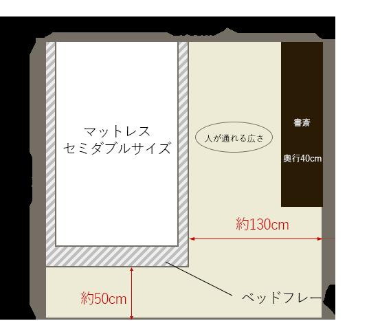 4畳半の寝室にセミダブルベッドを壁寄せでレイアウト+書斎
