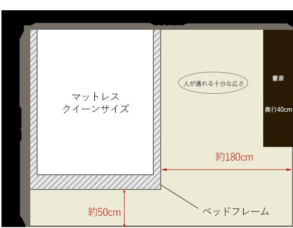 6畳の寝室にクイーンサイズのベッドを壁寄せでレイアウト+書斎