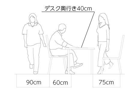 デスクに座った時の必要寸法
