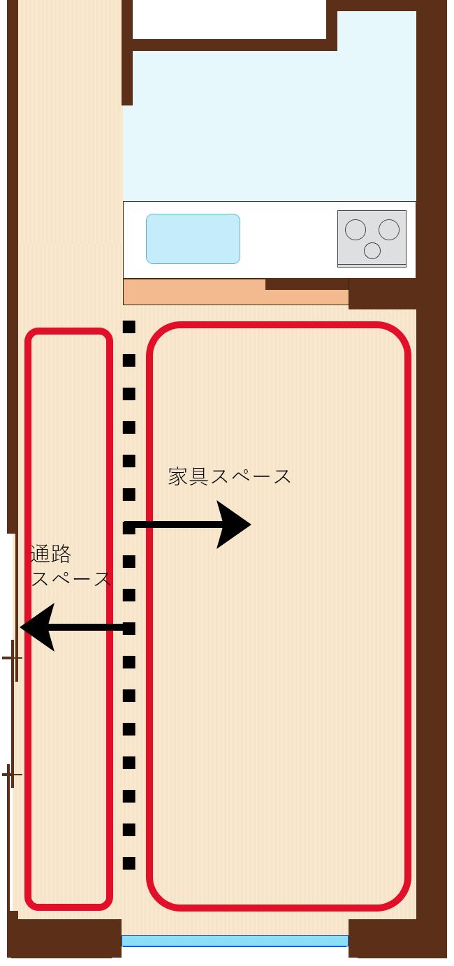 通路スペースを一直線に確保したレイアウト