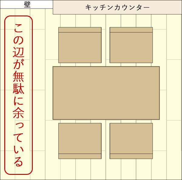 4畳半に4人掛けダイニングテーブルセットを置いた図