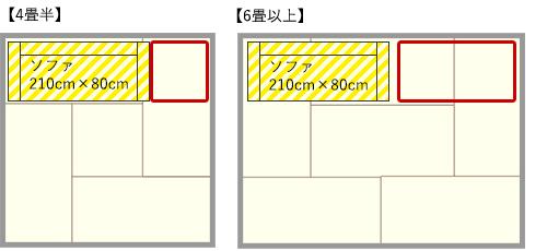4畳半・6畳リビングのソファとパーソナルチェアの平行レイアウト