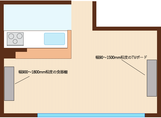 床から天井まである壁の前に収納家具を置いた図
