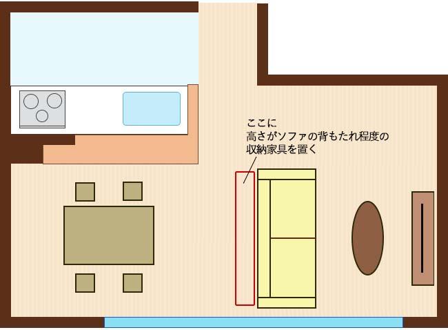 ソファの背もたれの後ろに収納家具を置いた図