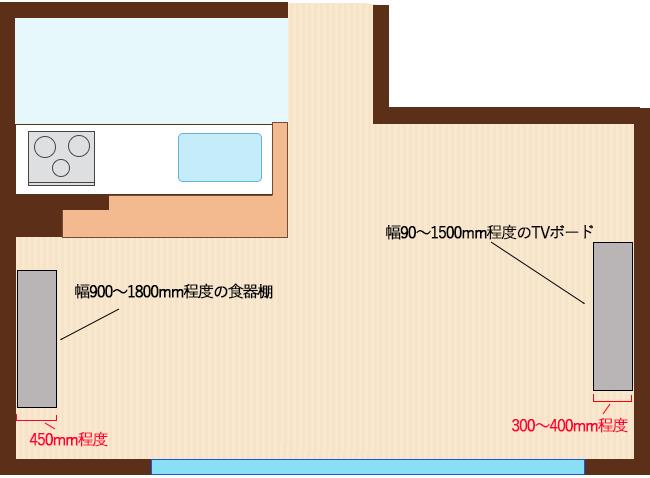 TVボードや食器棚の奥行き