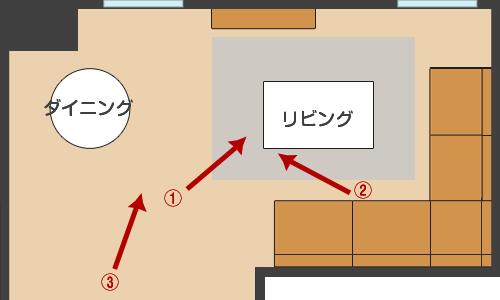 細長いリビングダイニングにコーナーソファを置いたレイアウト図