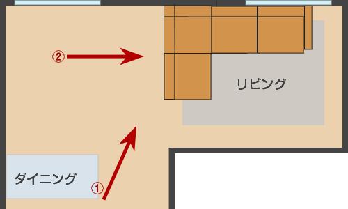 広いリビングダイニングにコーナーソファを置いたレイアウト図