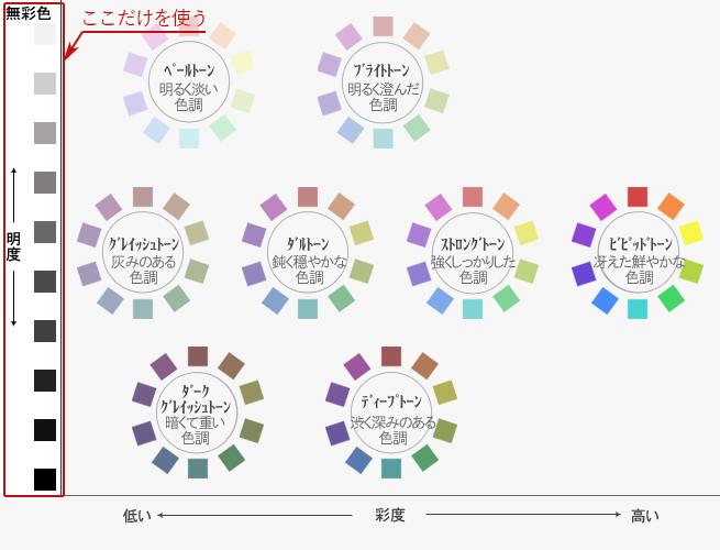 モノトーンのカラー表