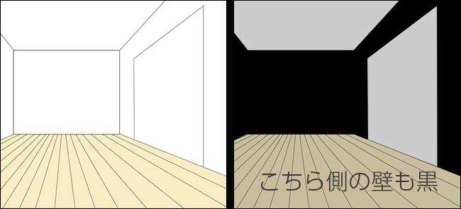 壁の4面を黒の壁紙クロス