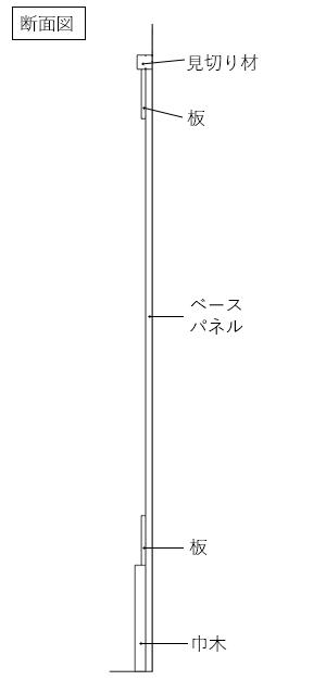 フラット感のある腰壁の断面図