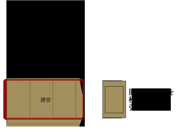 日本メーカーの腰壁