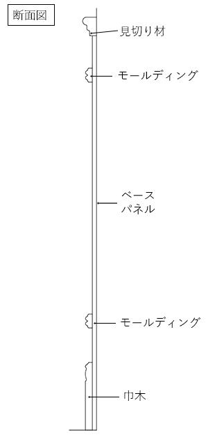 ベースパネル+モールディングの腰壁